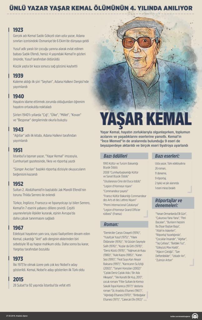 Yaşar Kemal biyografisi infagrafik